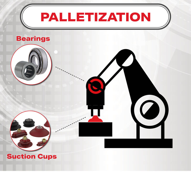 Automation Solutions Palletization