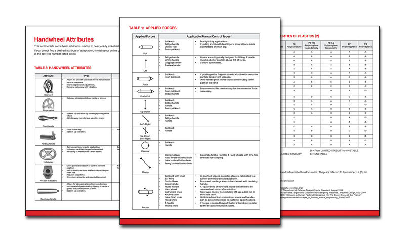 Handwheel Guide Pages Preview